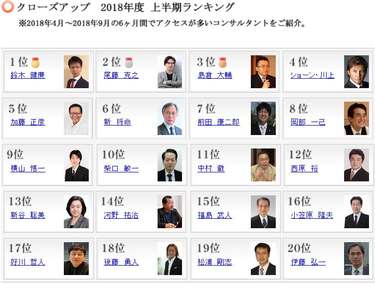 20181029-経営堂ランキング2018.png